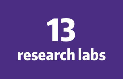 13 research labs