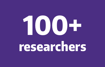 100 plus researchers