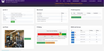 Laboratory Safety Dashboard