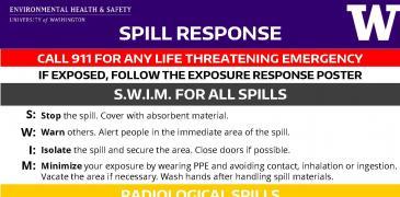 Spill Response Poster